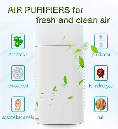 Pročišćivači zraka